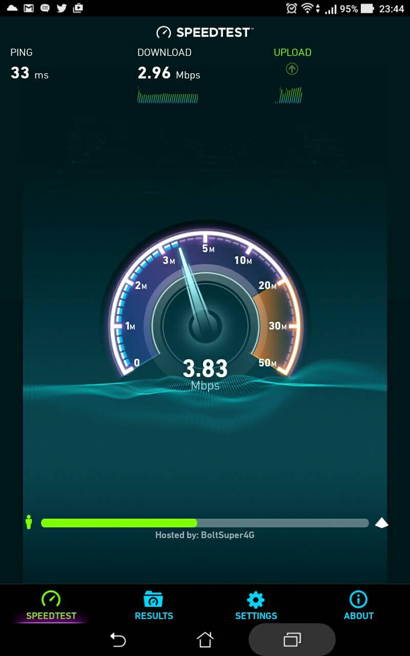 Hasil test MiFi Huawei e5577 bundling XL via Asus Zenpad 8.0 Z380KL