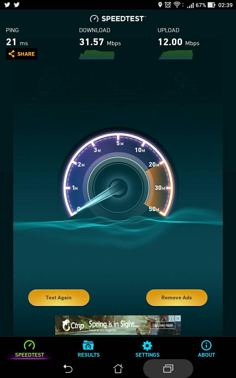 Hasil test XL 4G LTE 90 GB dalam kondisi puncak.